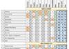 MSXdev'18 results